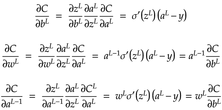 Cost partials using chain rule