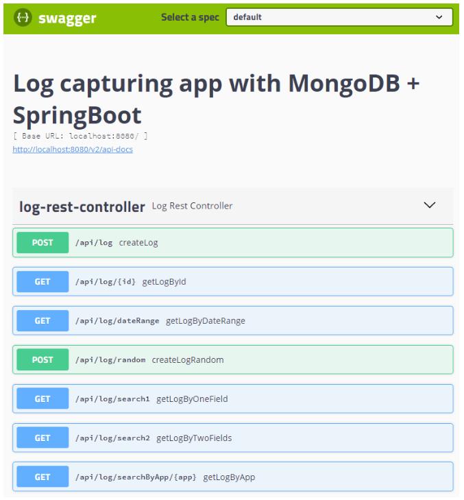 Swagger UI REST API