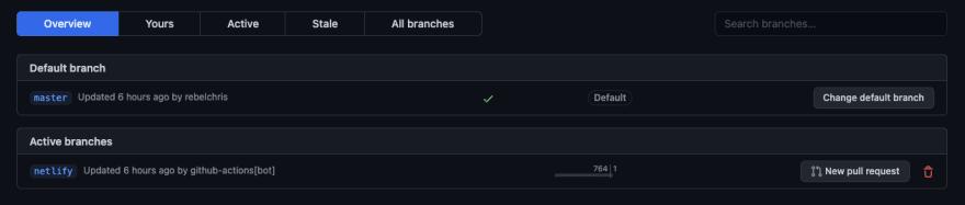GitHub branch