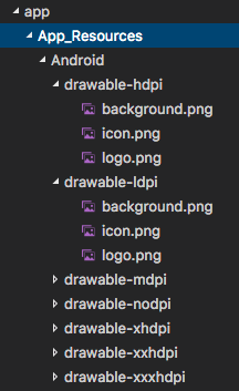 android drawable folder structure