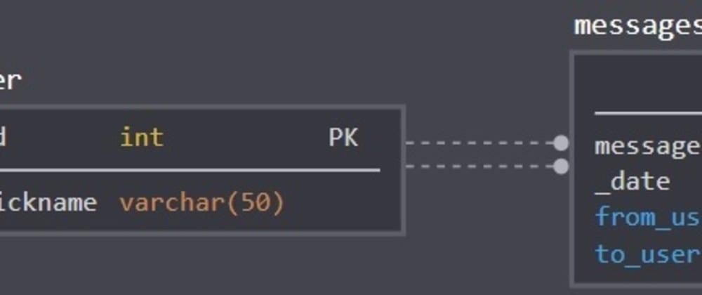 Cover image for [PT-BR] Funcionalidades do DBeaver