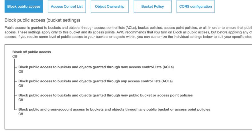 Block Public Access Configuration