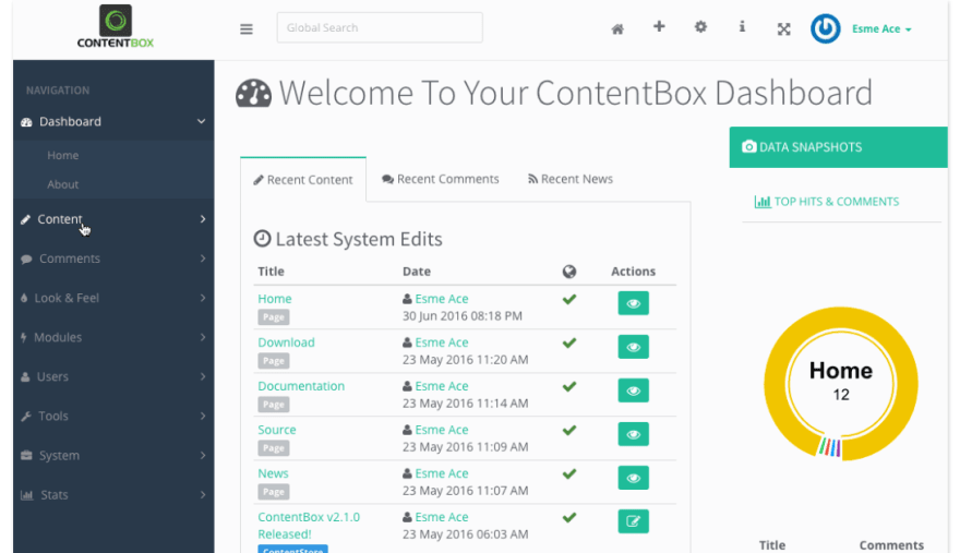 The ContentBox CMS admin looks pretty clean and, you know, useful!