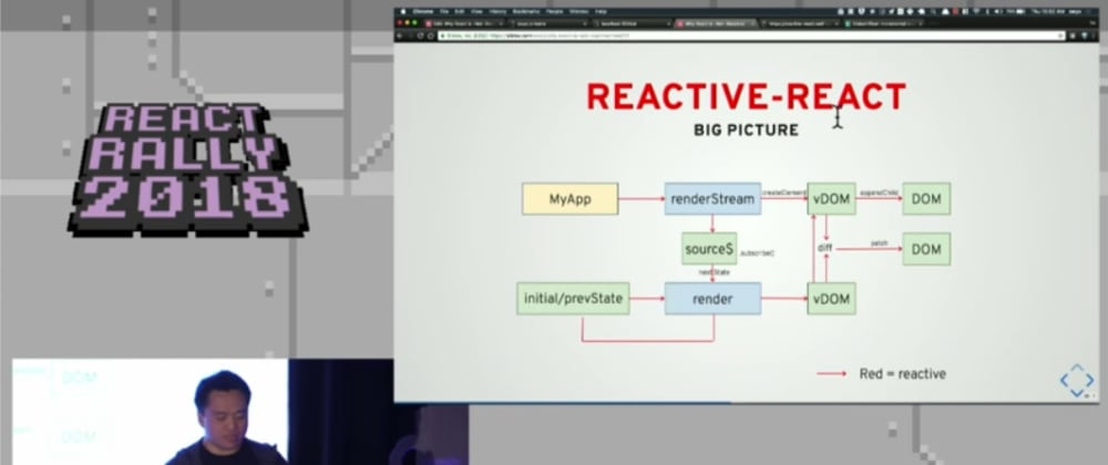 Cover image for TL;DR of Why React is Not Reactive