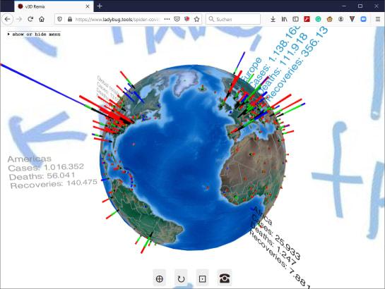 COVID-19 Statistics 3D Visualization