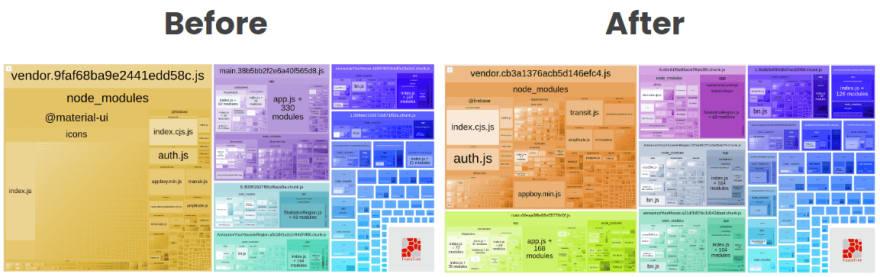 https://s3-us-west-2.amazonaws.com/secure.notion-static.com/d41287ca-d648-4d2b-a3bf-8194e9446f3a/Screenshot_from_2021-01-09_14-54-29.png