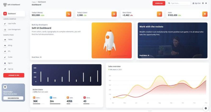 Laravel Dashboard Template - Soft UI Dashboard.