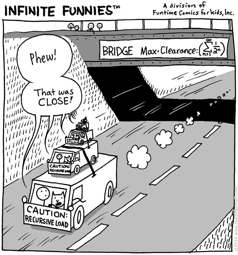 Recursive comic