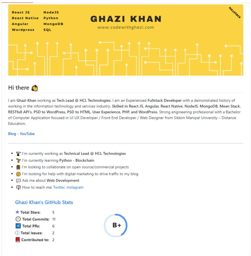 Ghazi Khan Github Profile