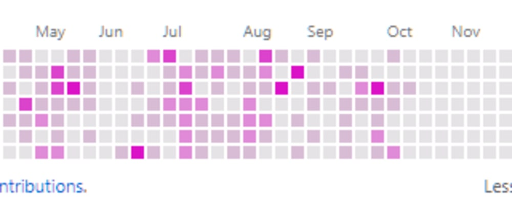 Cover image for How To Change Your Github Contribution Graph Colour To Something Cool