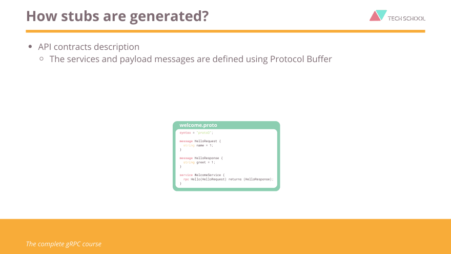 Define protocol buffer message