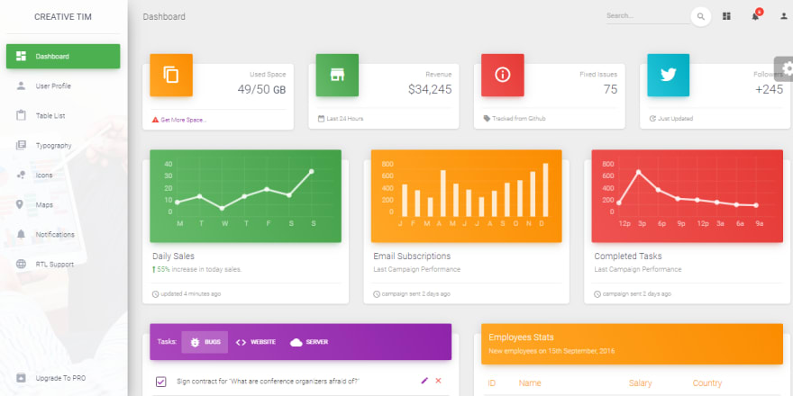 Material Design - Material Dashboard Free by Creative-Tim.