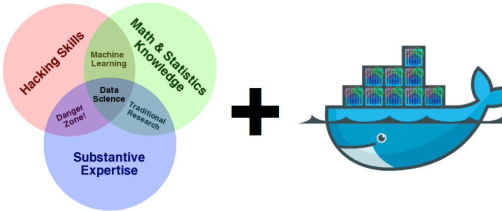 Cover image for Data Science Workflows Using Docker Containers