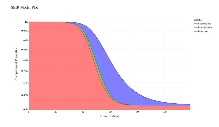 test_plotting_tfs