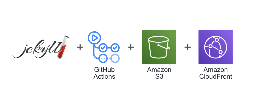 Cover image for Deploying a Jekyll Page to AWS S3 with GH Actions