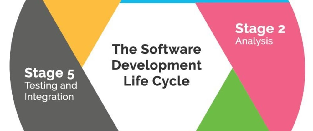 Cover image for Starting off #30DaysOfThreads talking about the Software Development Lifecycle (SDLC)