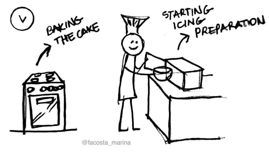 Drawing of a baker starting the icing preparation while the oven bakes the cake