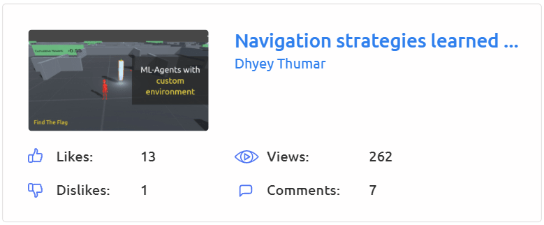 Dhyey's youtube video stats
