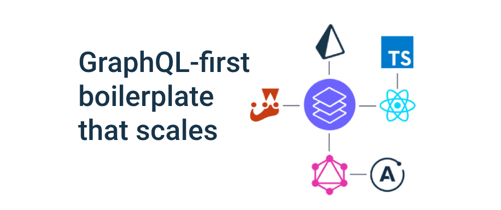 Cover image for Full stack Starterkit - GraphQL-first boilerplate that scales