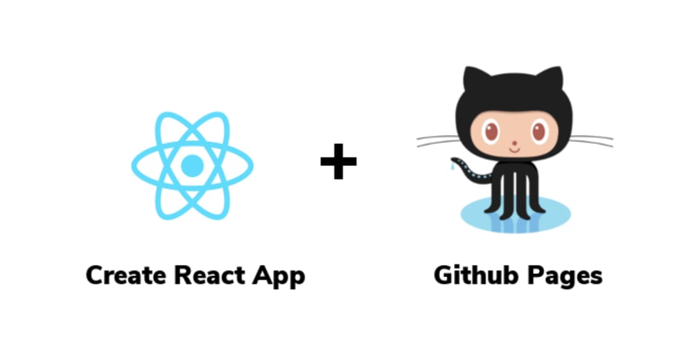 Getting Create React App to Work with Custom Domains on GitHub User