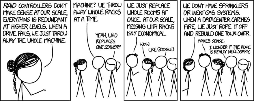 datacenter scale