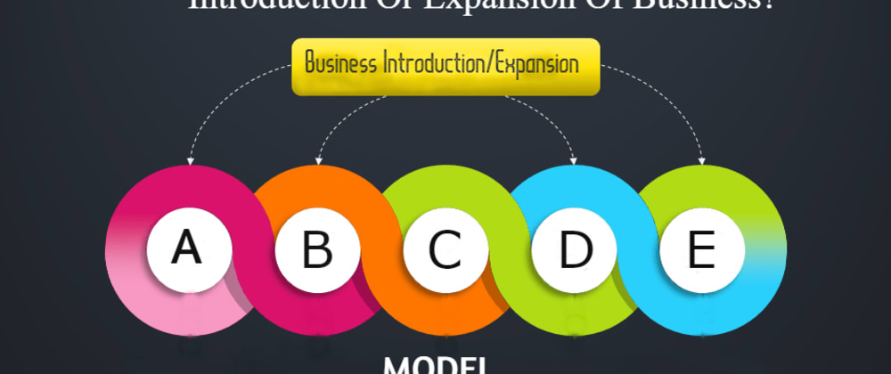 Cover image for The ABCDE Model In Introduction of Business