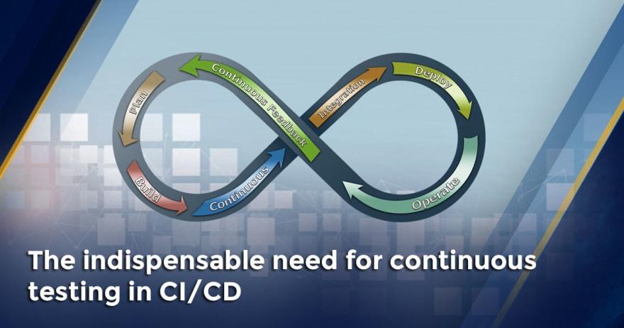CI CD Testing
