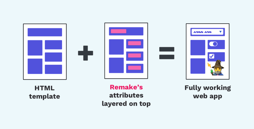 Turn Your Static Website Into a Web App in Minutes With Remake, A Low-Code Framework