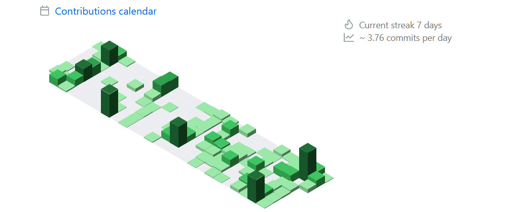 Cover image for Rendering the commit calendar in isometric view