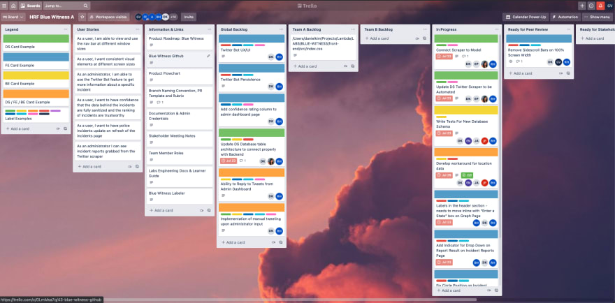 trello board outlining tasks and user stories