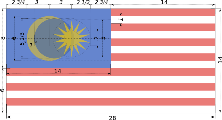 How to Create Malaysia Flag with HTML and CSS 🇲🇾 - DEV
