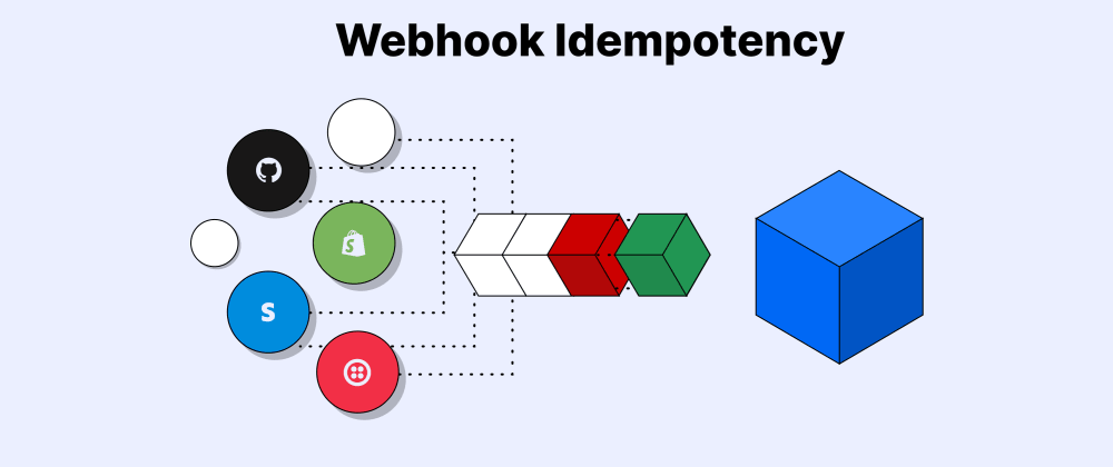 Cover image for Working With Webhooks: Implementing Idempotency