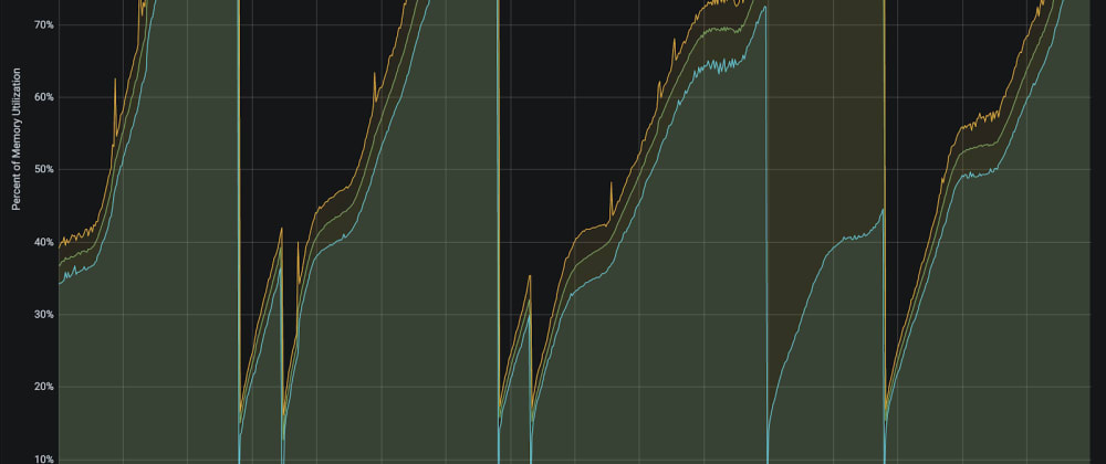 Cover image for How we resolved a memory leak on our website