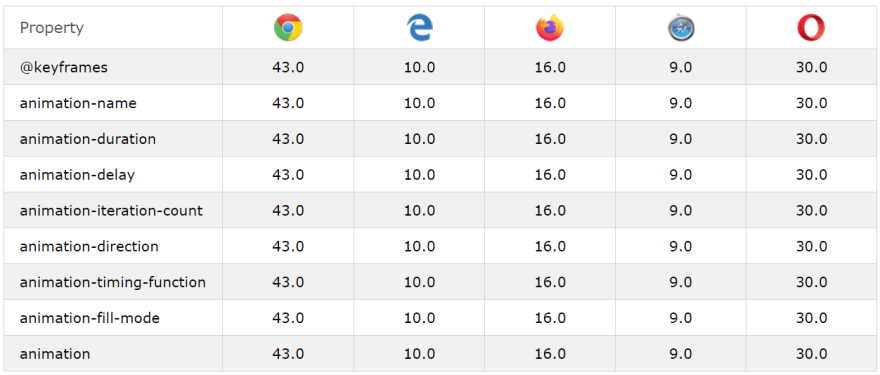 browser_support.png