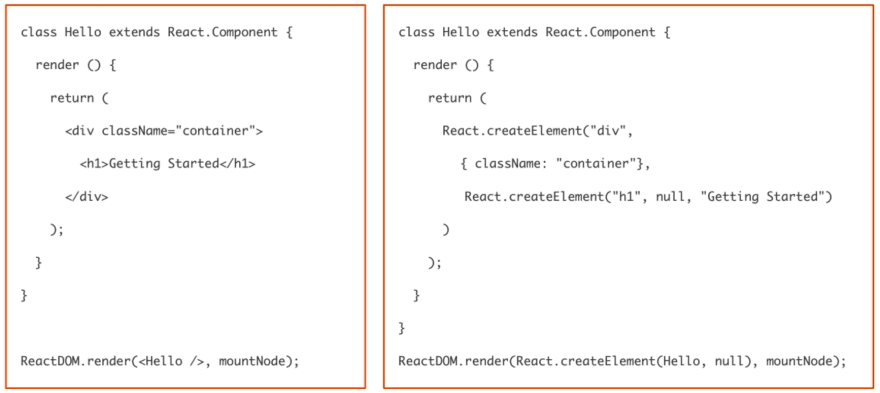 How to write your first React js component - DEV Community 👩 💻👨 💻