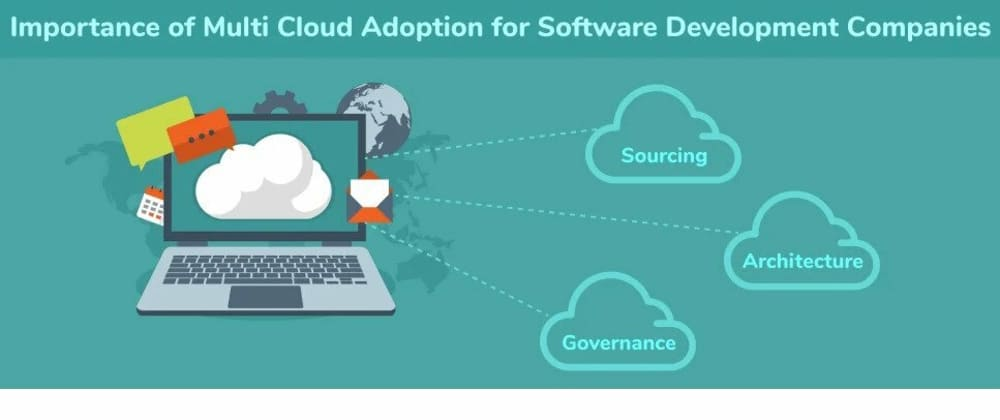 Cover image for Importance of Multi Cloud Adoption for Software Development Companies