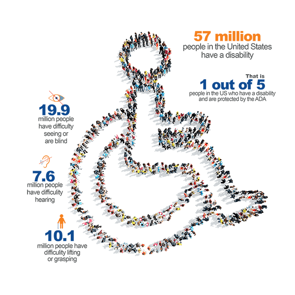 About a billion people experience disability in some form.