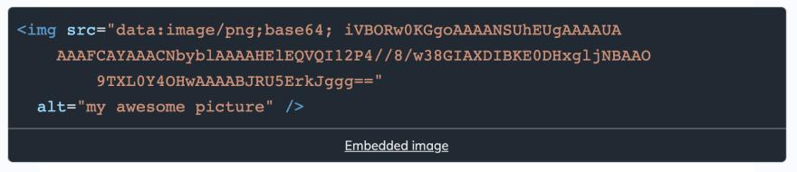 Base64 Embedded Image