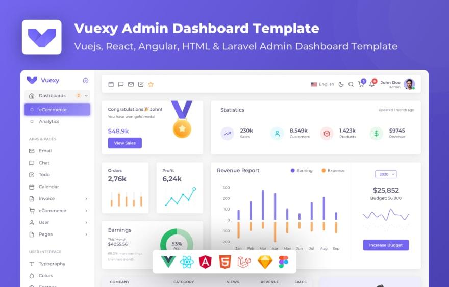 Vuexy react admin template