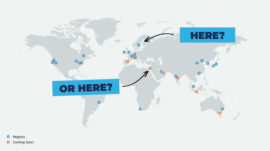 Which AWS Region?