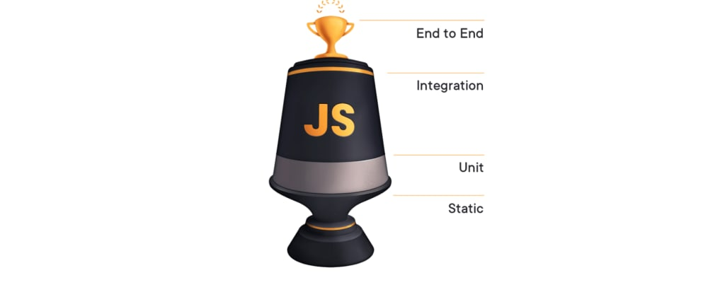Cover image for Study Notes for Kent C. Dodds' Javascript Testing Course