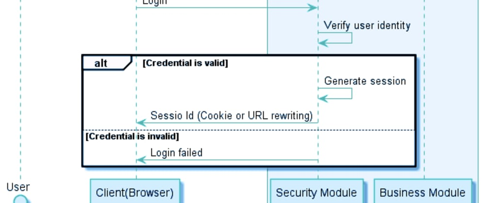 Cover image for Authentication and Authorization in a Microservice Architecture | OAuth 2.0 | JWT