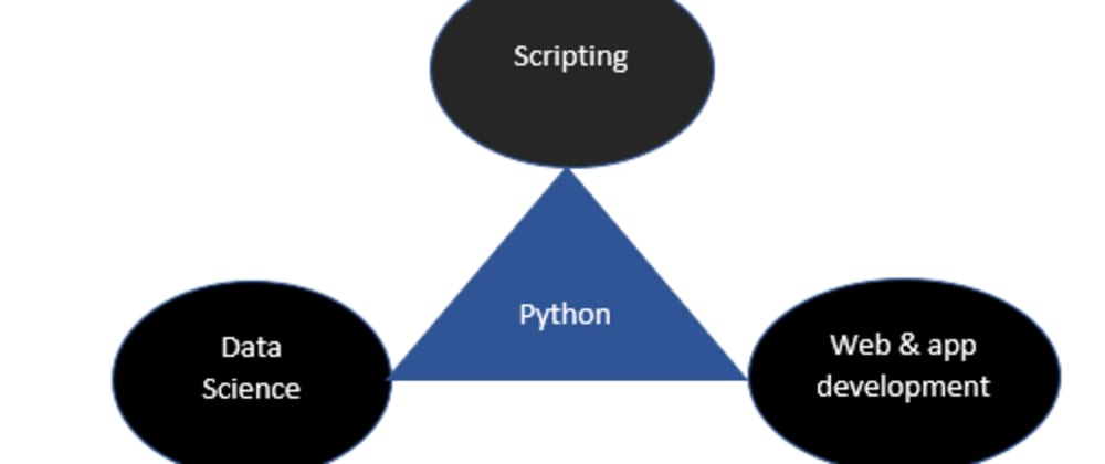 Cover image for What you need to know before you include Python in your software stack in 2020