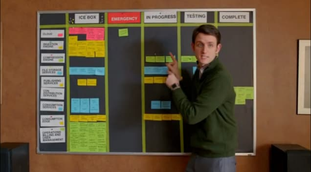 Scrum Board from Silicon Valley on HBO