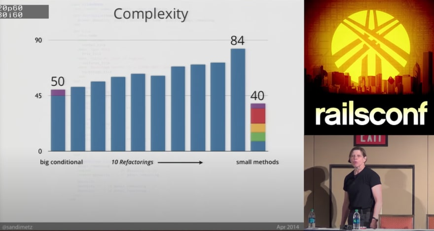 Sandi explaining intermediate refactorings increase code complexity until it drops suddenly