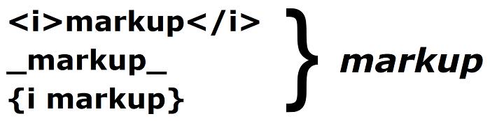 markup code