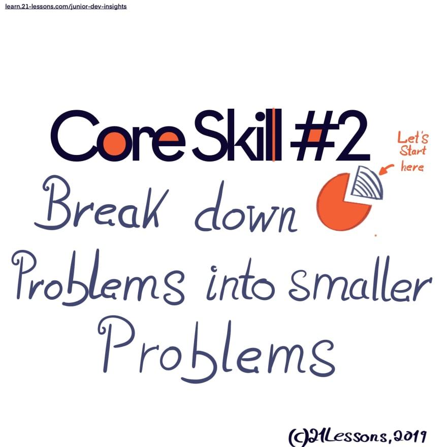 The Second Core Skill Sketchnote
