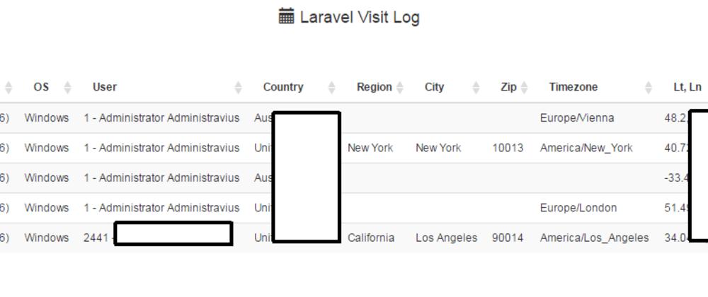 Cover image for Laravel VisitLog