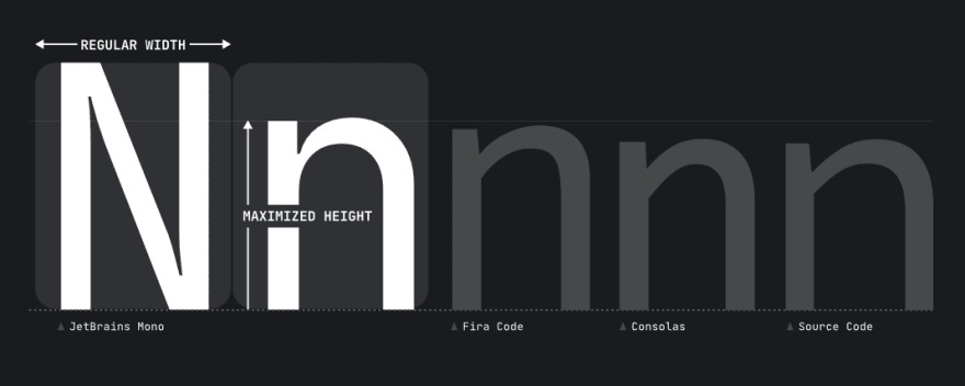 Mono Font by JetBrains