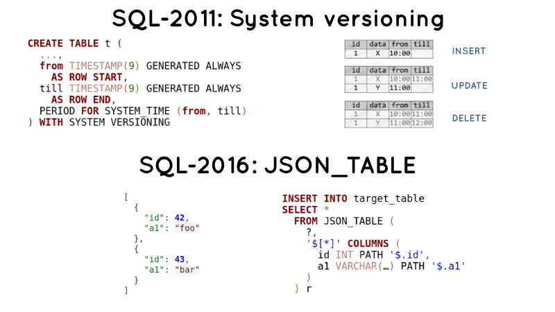 SQL system versioning and JSON_TABLE